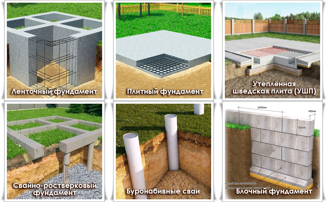 Виды Типы фундаментов Севастополь